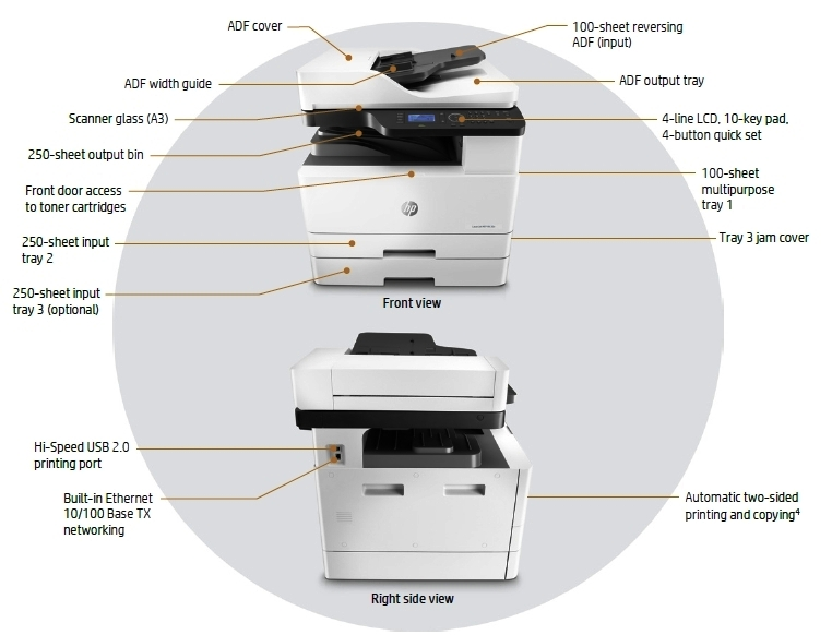 Hp Laserjet Mfp M436nda Printer W7u02a Pavan Computers Garden